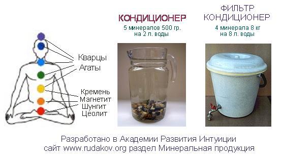 Рецепты как очищать воду